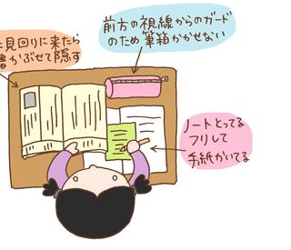 小中学生女子の手紙文化